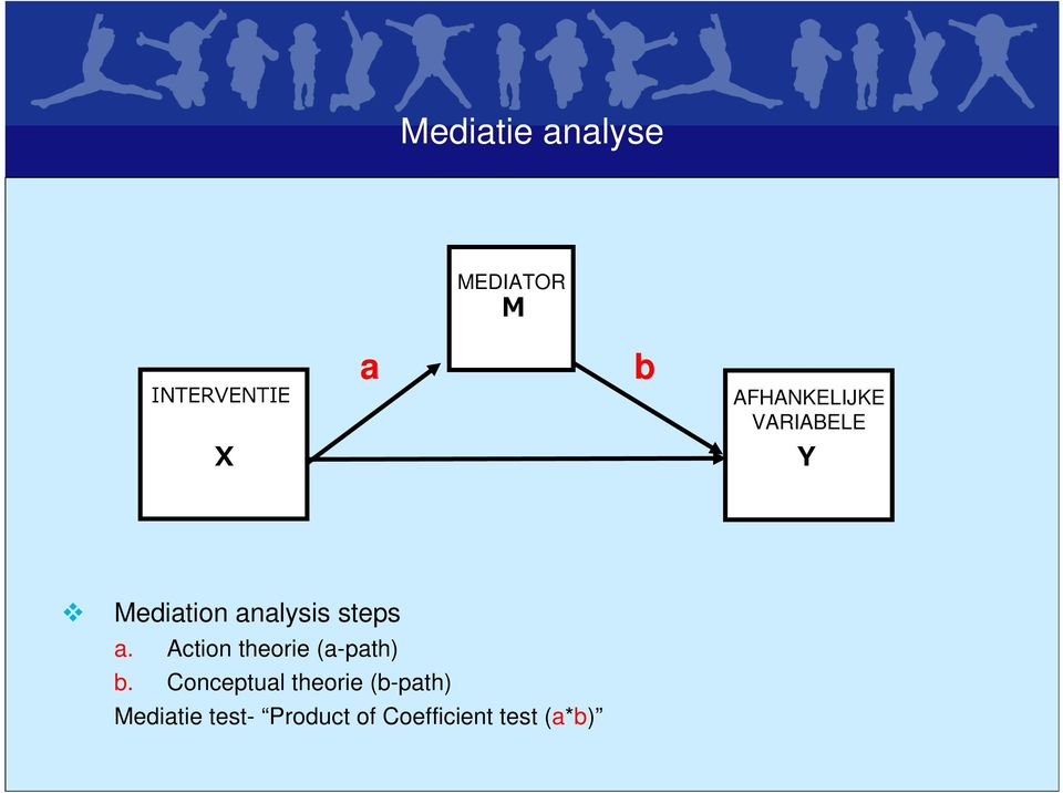 steps a. Action theorie (a-path) b.
