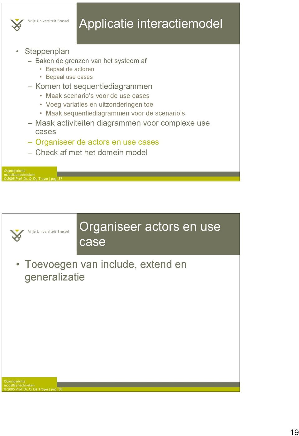 scenario s Maak activiteiten diagrammen voor complexe use cases Organiseer de actors en use cases Check af met het domein model