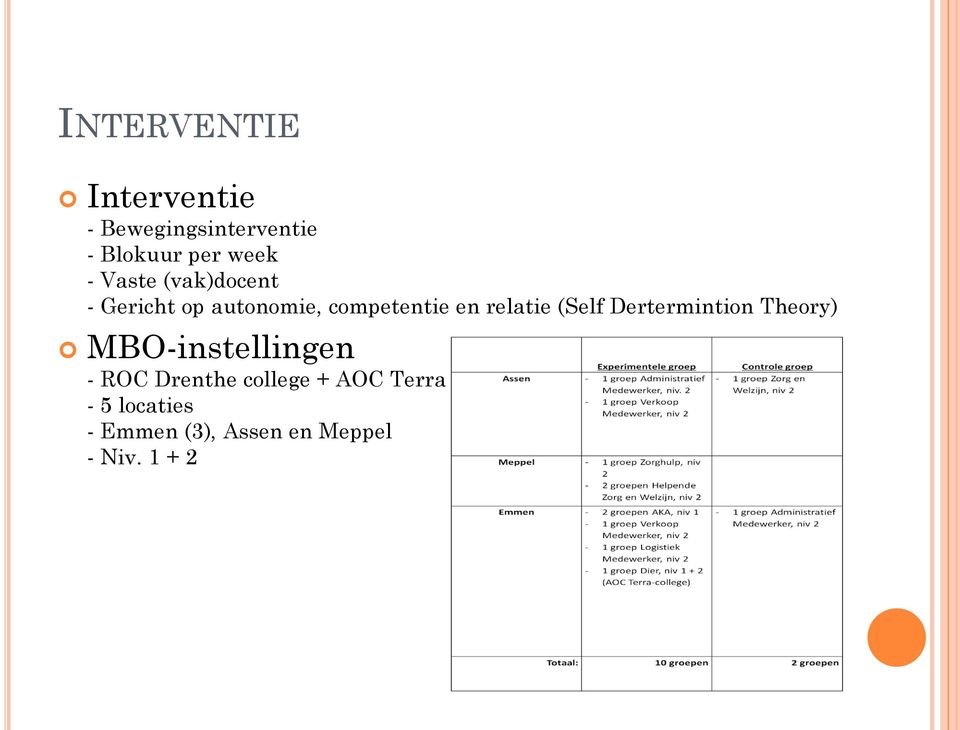 (Self Dertermintion Theory) MBO-instellingen - ROC Drenthe college