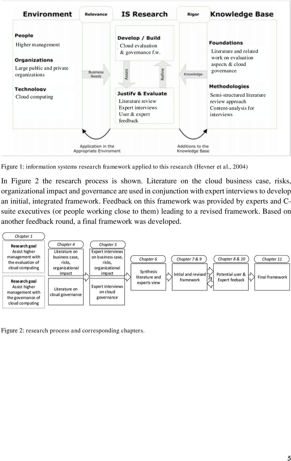 Content-analysis for interviews Figure 1: information systems research framework applied to this research (Hevner et al., 2004) In Figure 2 the research process is shown.