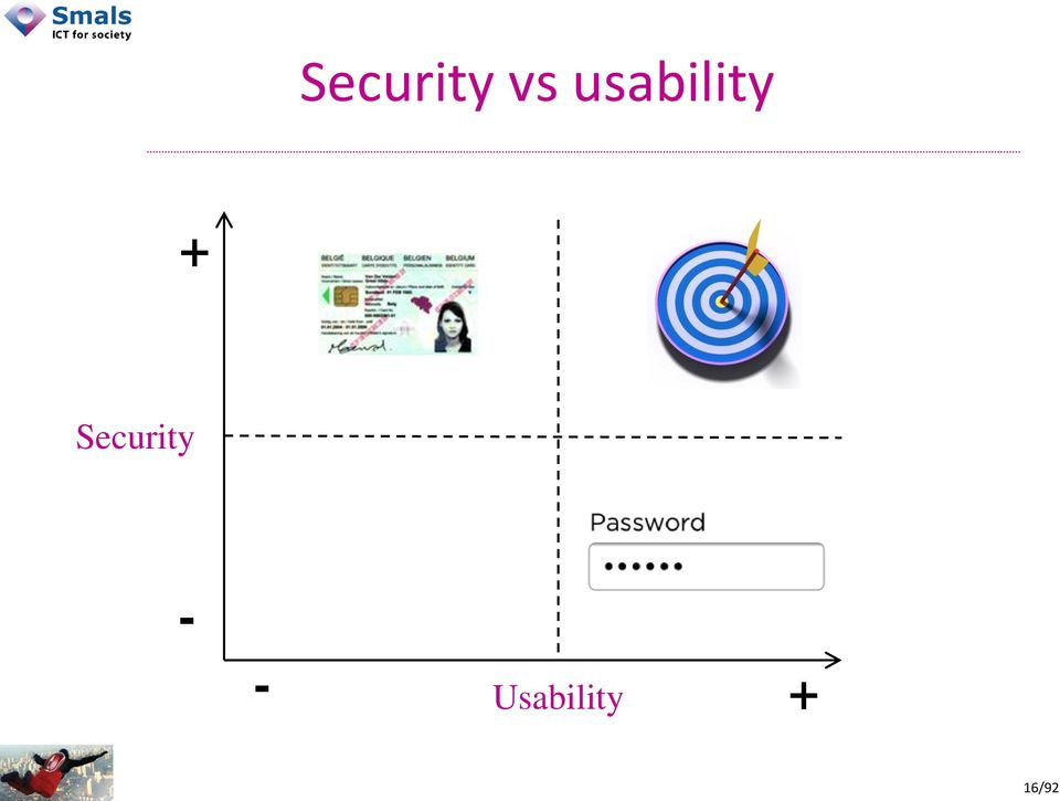 Security - -
