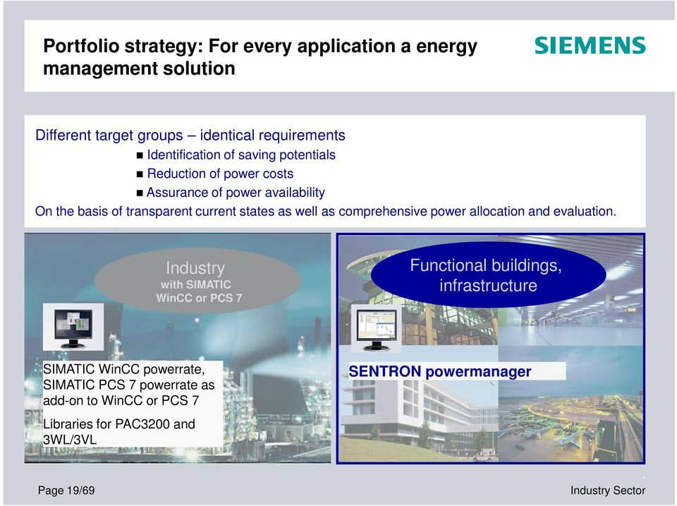 states as well as comprehensive power allocation and evaluation Industry with SIMATIC WinCC or PCS 7 Functional buildings,