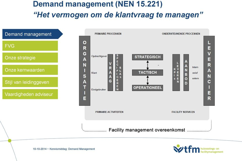 managen Demand management FVG Onze