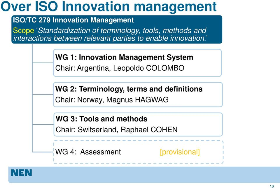 WG 1: Innovation Management System Chair: Argentina, Leopoldo COLOMBO WG 2: Terminology, terms and