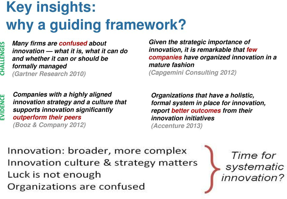 strategic importance of innovation, it is remarkable that few companies have organized innovation in a mature fashion (Capgemini Consulting 2012) EVIDENCE