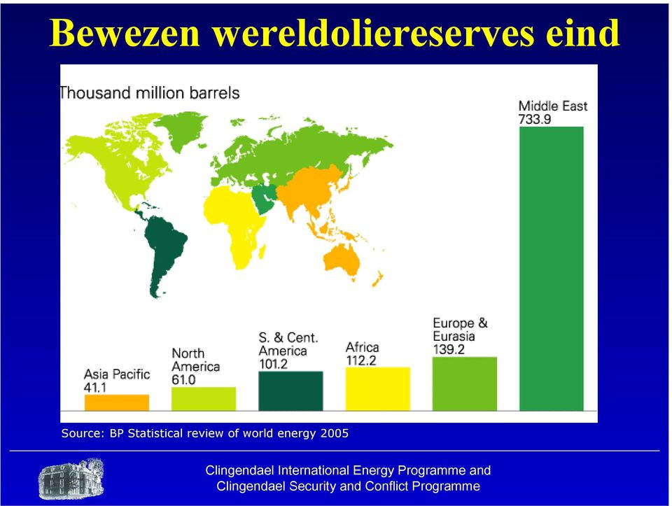 Clingendael International Energy Programme