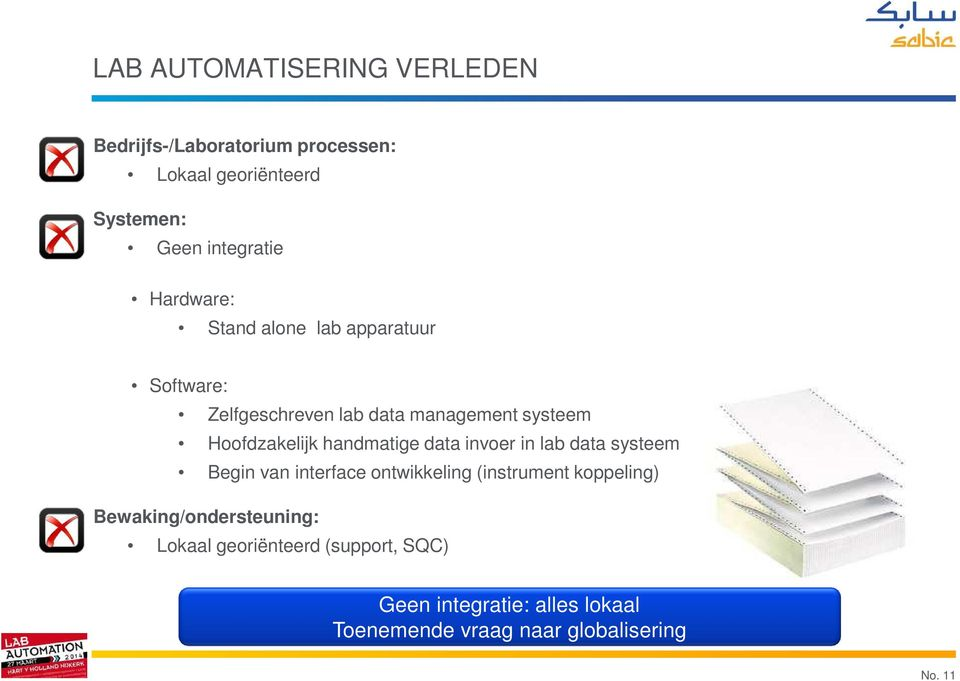handmatige data invoer in lab data systeem Begin van interface ontwikkeling (instrument koppeling)