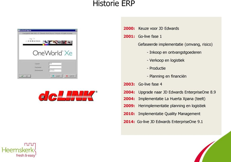 2004: Upgrade naar JD Edwards EnterpriseOne 8.
