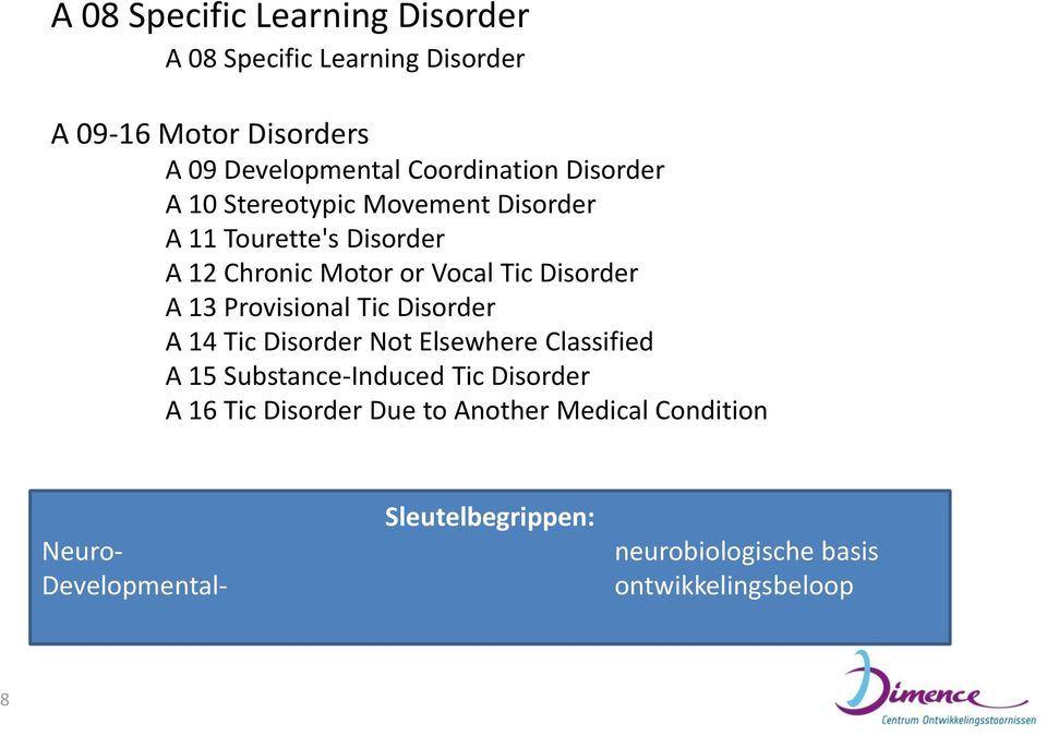 Disorder A 13 Provisional Tic Disorder A 14 Tic Disorder Not Elsewhere Classified A 15 Substance-Induced Tic Disorder