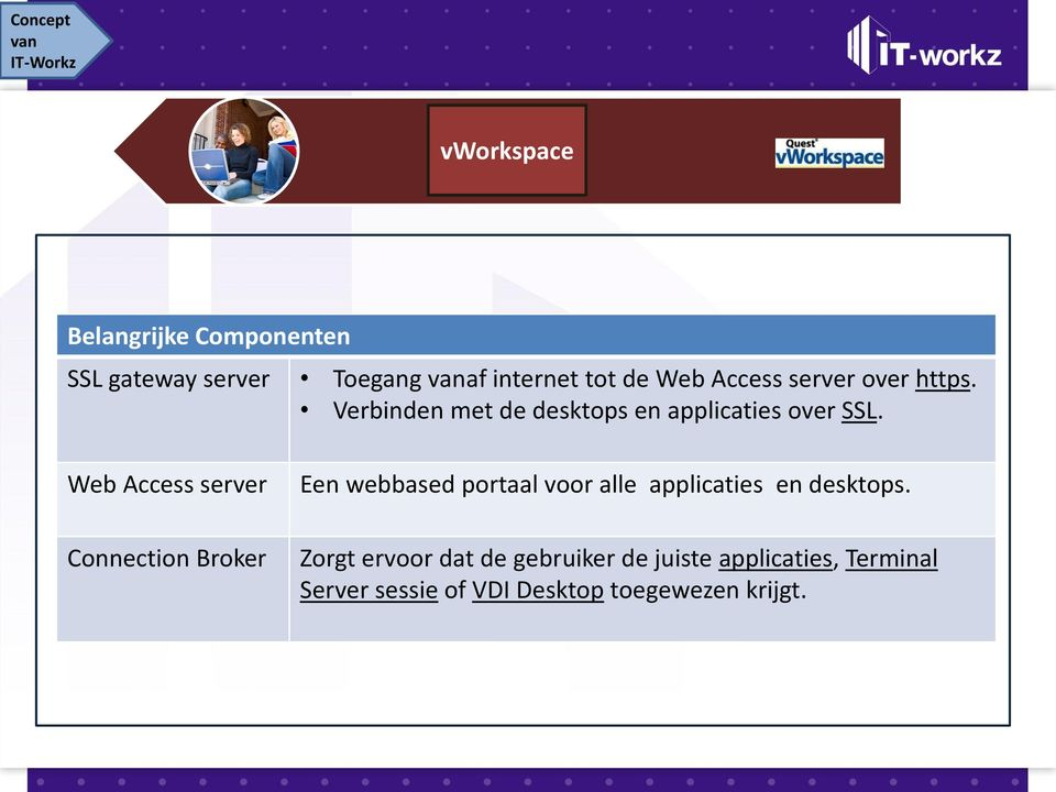 Web Access server Connection Broker Een webbased portaal voor alle applicaties en desktops.