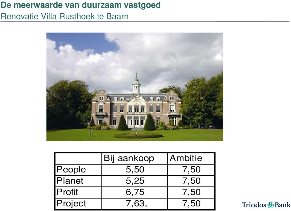 aankoop Ambitie People 5,50 7,50 Planet