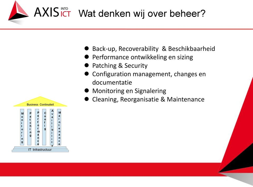 Configuration management, changes en documentatie Monitoring en Signalering Cleaning,