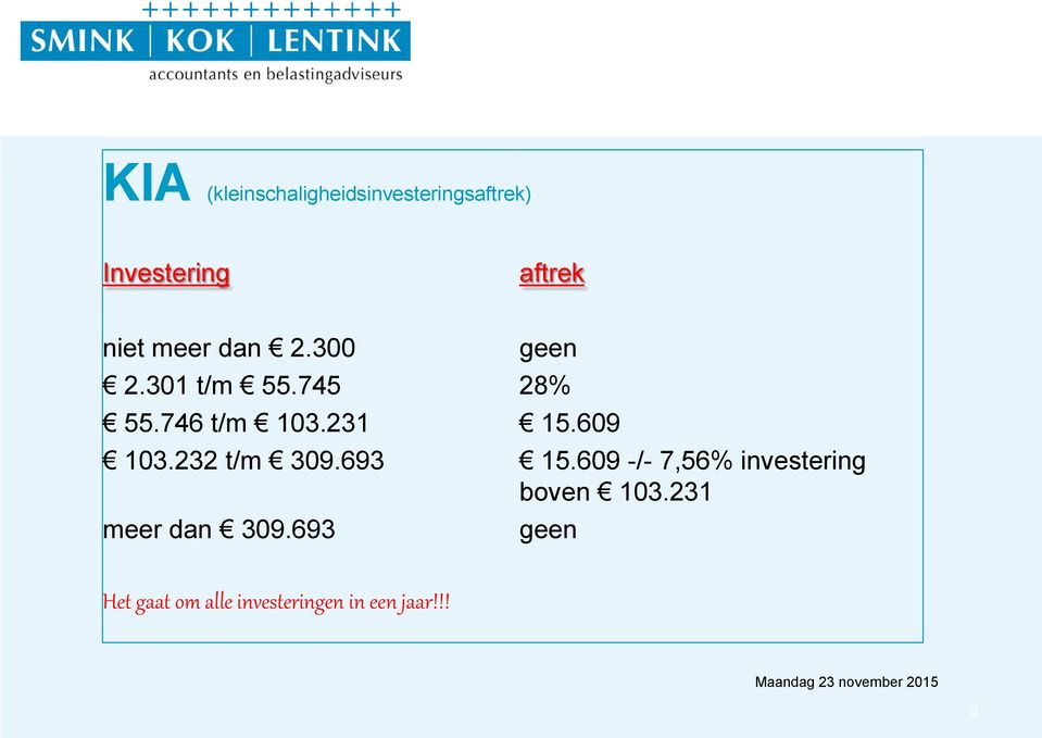 609 103.232 t/m 309.693 15.609 -/- 7,56% investering boven 103.