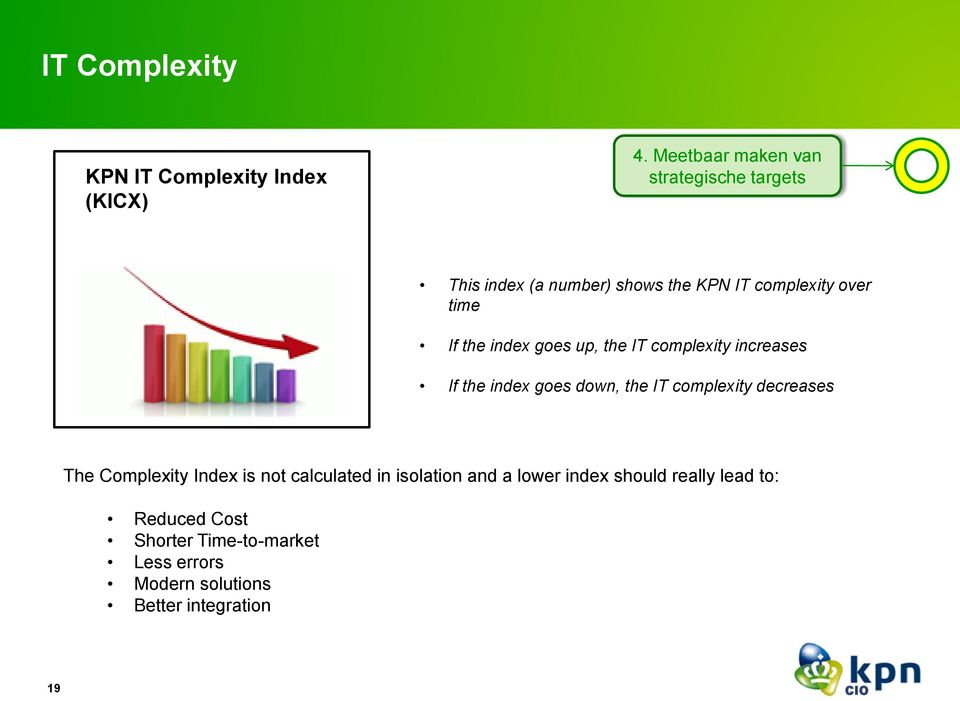 index goes up, the IT complexity increases If the index goes down, the IT complexity decreases The