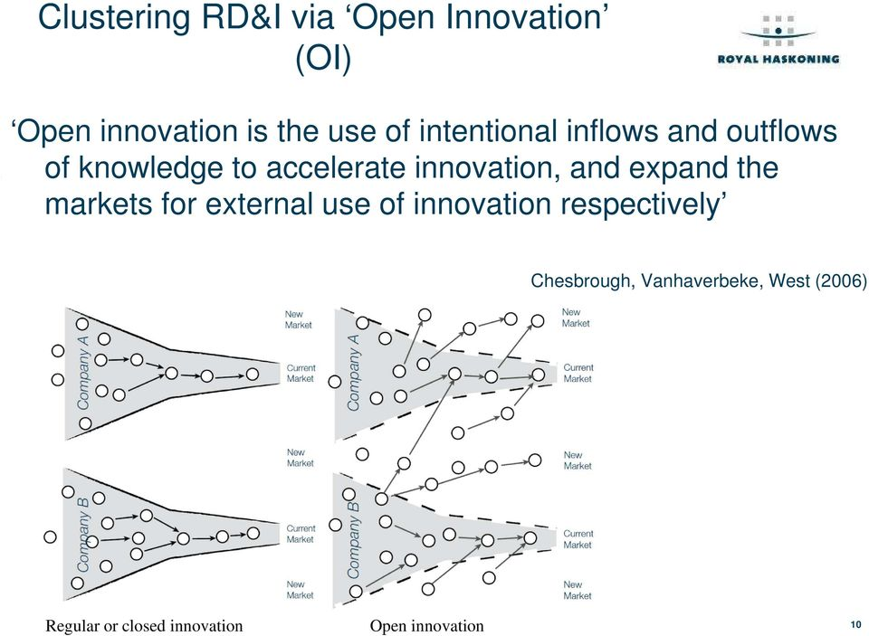 and expand the markets for external use of innovation respectively