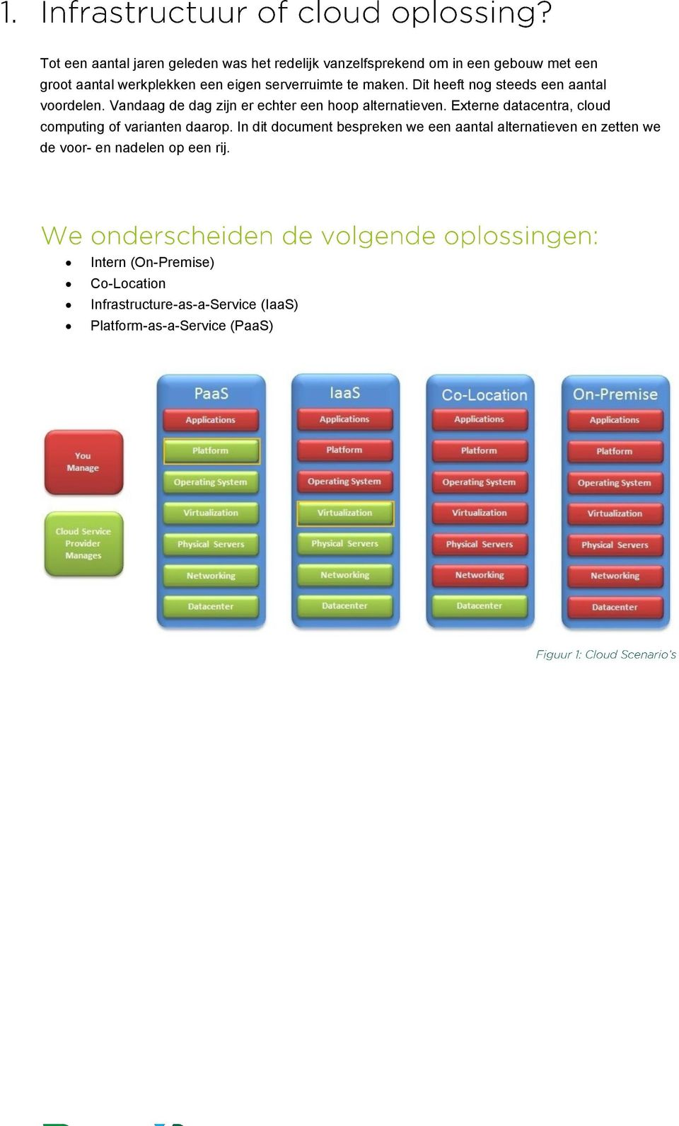 Externe datacentra, cloud computing of varianten daarop.