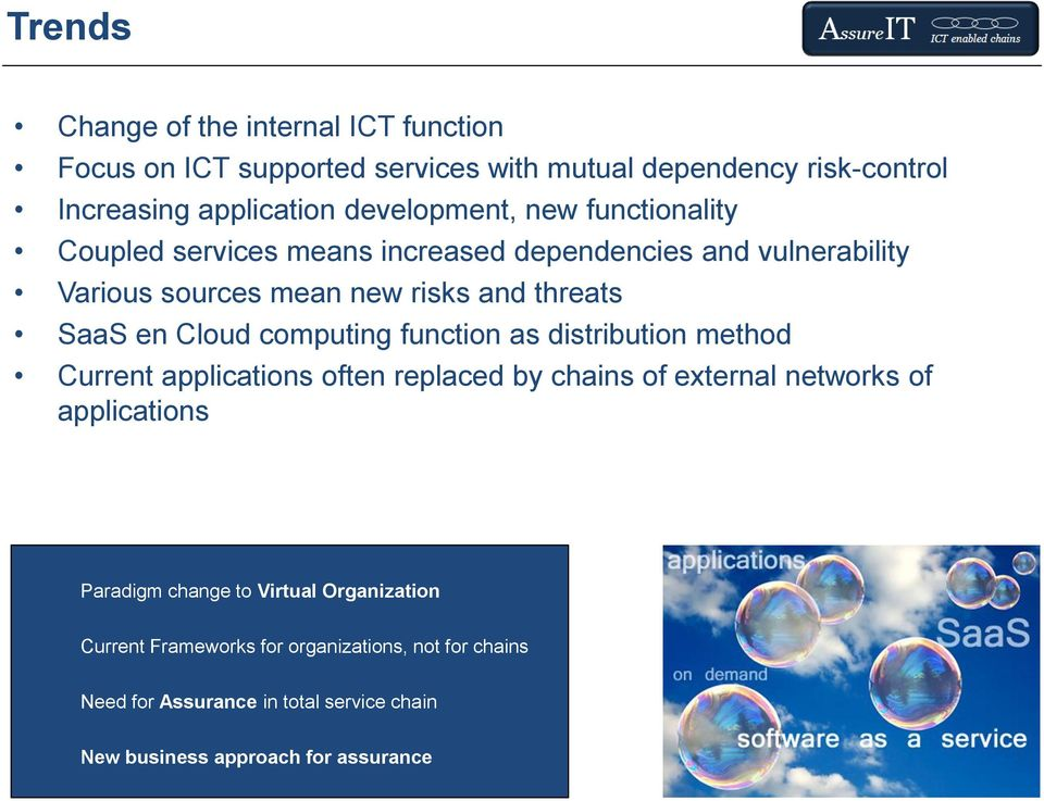 SaaS en Cloud computing function as distribution method Current applications often replaced by chains of external networks of applications Paradigm