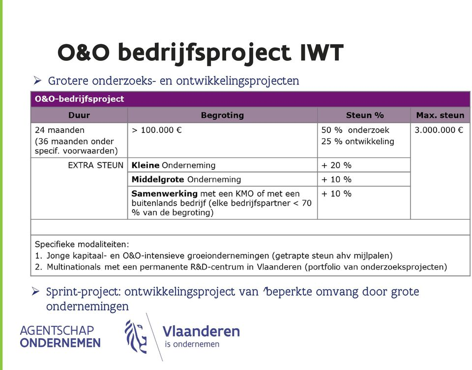 Sprint-project: ontwikkelingsproject