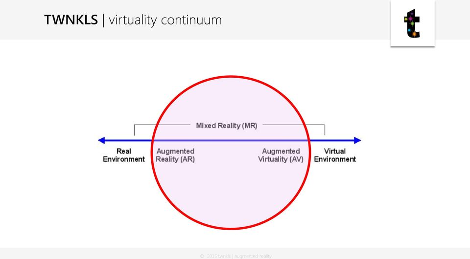 virtul reality presentation filetype pdf