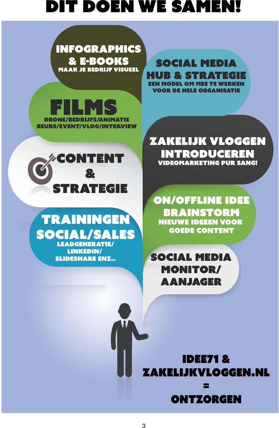 strategie Trainingen social/sales leadgeneratie/ linkedin/ slideshare enz.