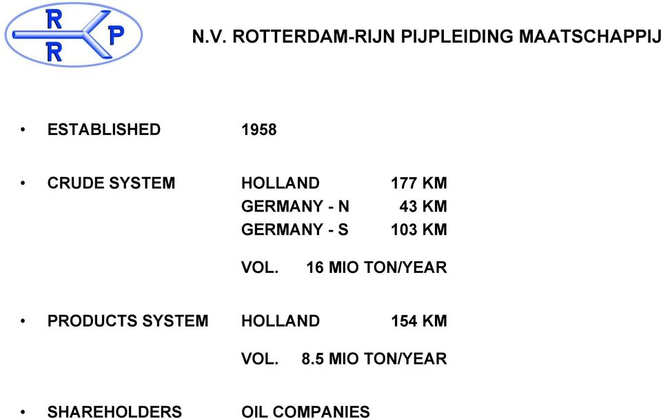 16 MIO TON/YEAR PRODUCTS SYSTEM HOLLAND 154