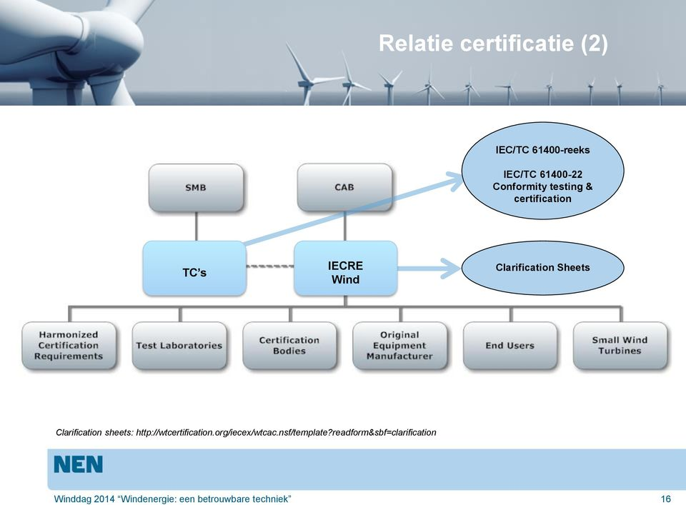 Clarification sheets: http://wtcertification.org/iecex/wtcac.