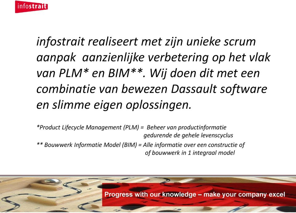 *Product Lifecycle Management (PLM) = Beheer van productinformatie gedurende de gehele levenscyclus