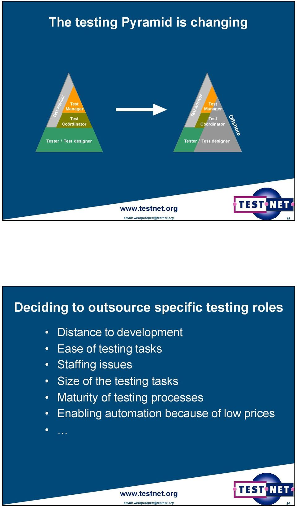 org 19 Deciding to outsource specific testing roles Distance to development Ease of testing tasks Staffing