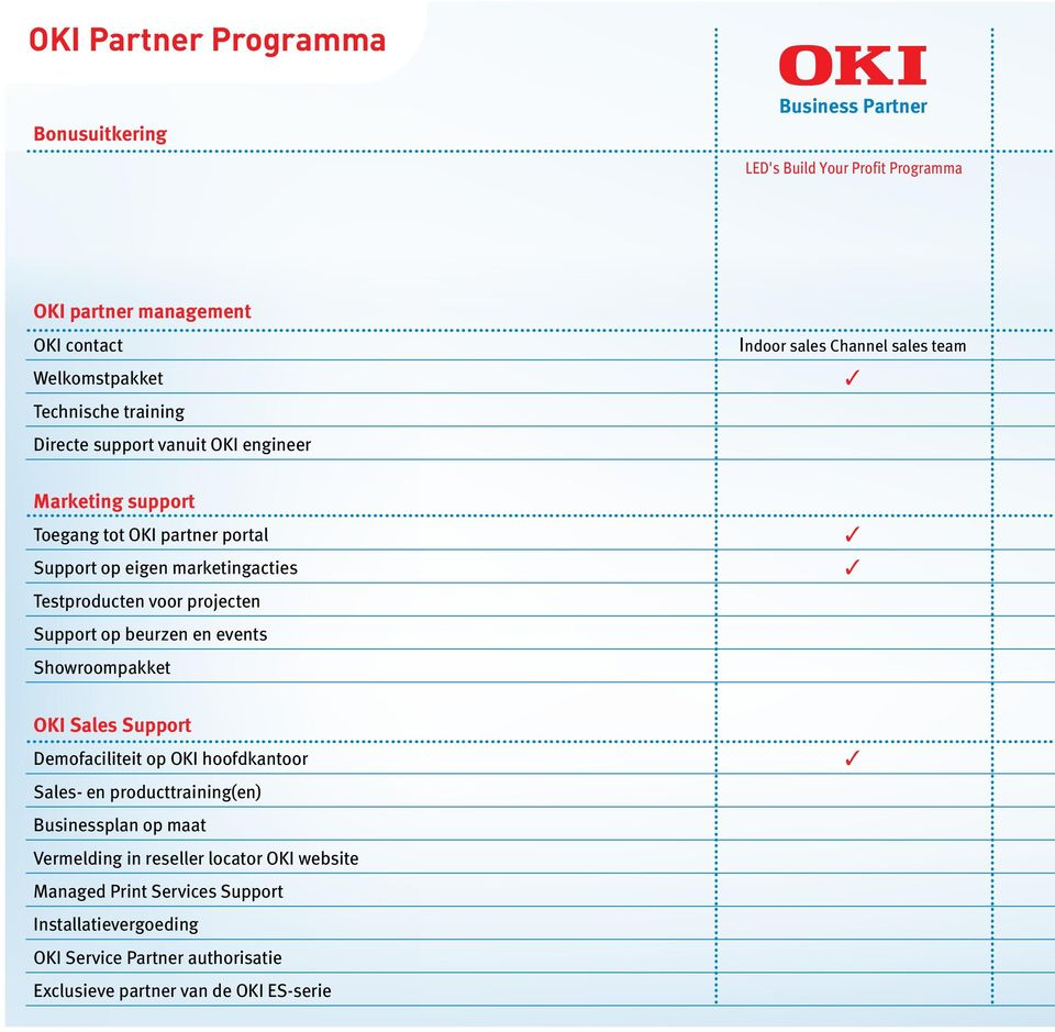 events Showroompakket OKI Sales Support Demofaciliteit op OKI hoofdkantoor Sales- en producttraining(en) Businessplan op maat Vermelding in reseller locator OKI