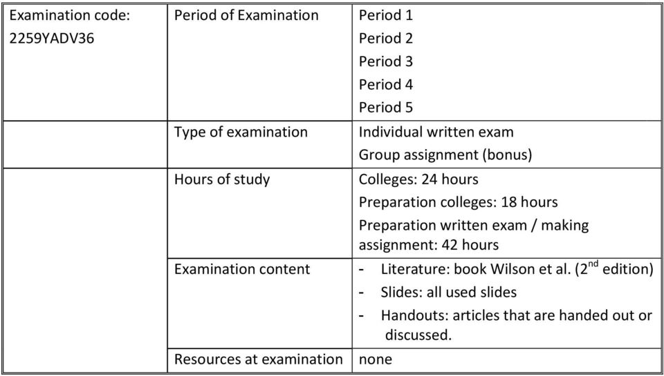 Preparation written exam / making assignment: 42 hours Examination content - Literature: book Wilson et al.
