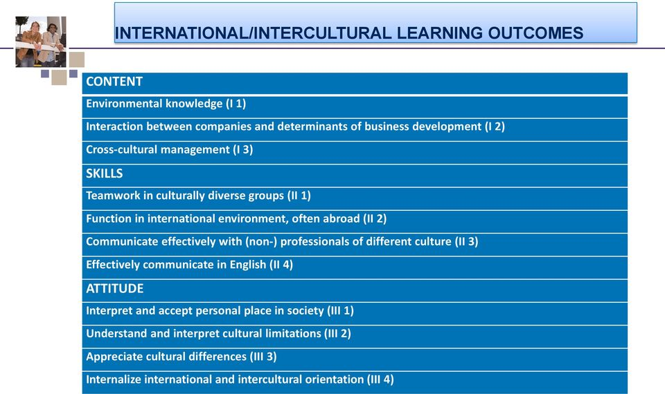 effectively with (non-) professionals of different culture (II 3) Effectively communicate in English (II 4) ATTITUDE Interpret and accept personal place in