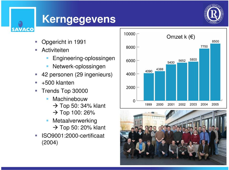 ingenieurs) +500 klanten Trends Top 30000 Machinebouw Top 50: