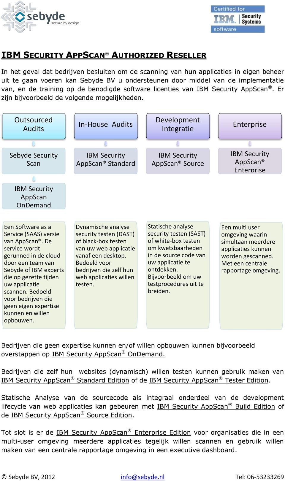 Outsourced Audits In-House Audits Development Integratie Enterprise Sebyde Security Scan IBM Security AppScan Standard IBM Security AppScan Source IBM Security AppScan Enterprise IBM Security AppScan
