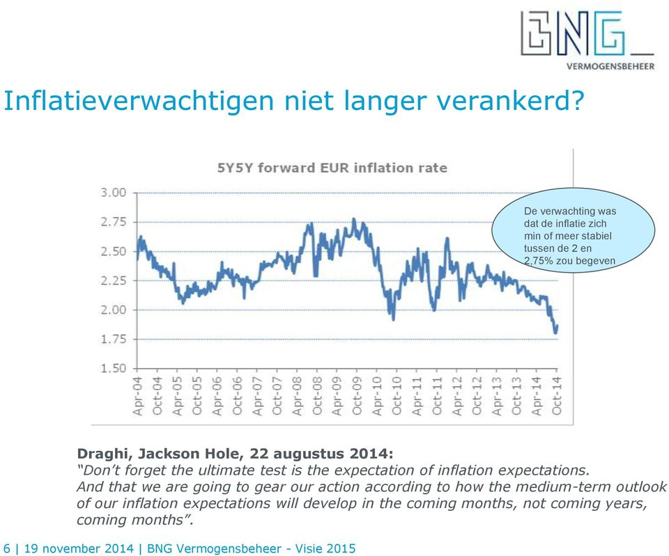 augustus 2014: Don t forget the ultimate test is the expectation of inflation expectations.