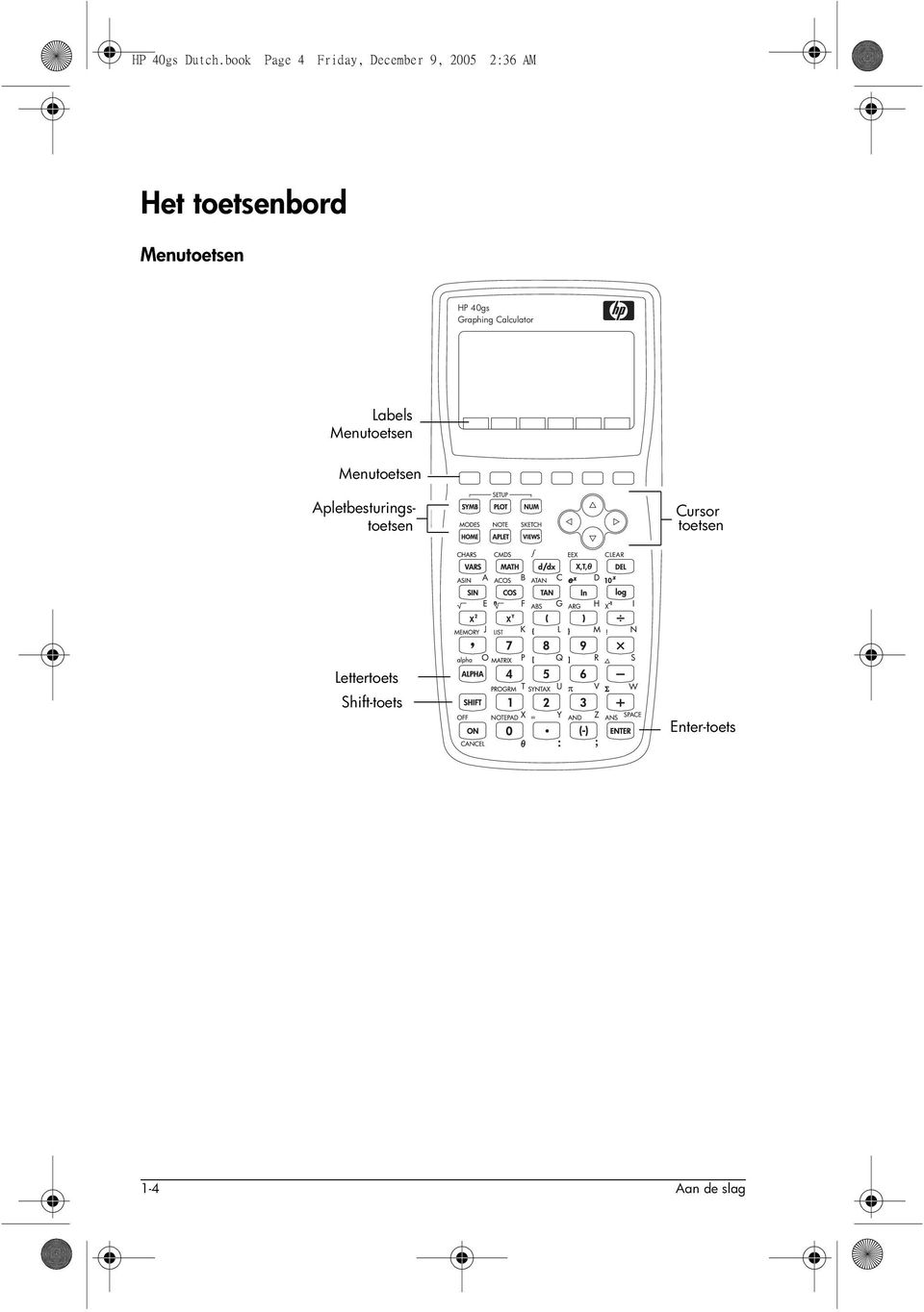 toetsenbord Menutoetsen HP 40gs Graphing Calculator Labels