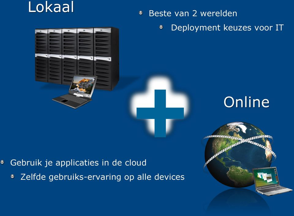 Gebruik je applicaties in de cloud