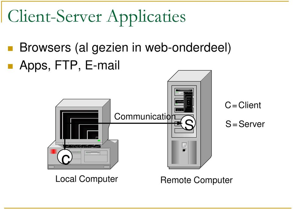 FTP, E-mail Communication S C =