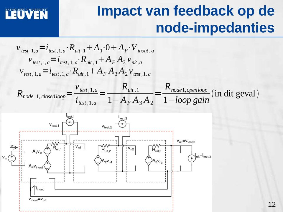 Impact van feedback op de node-impedanties R node,1, closedloop = v