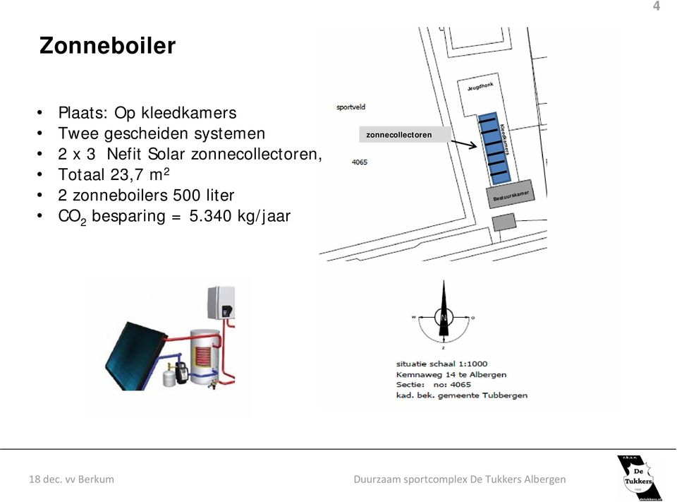 Totaal 23,7 m 2 2 zonneboilers 500 liter CO 2 besparing