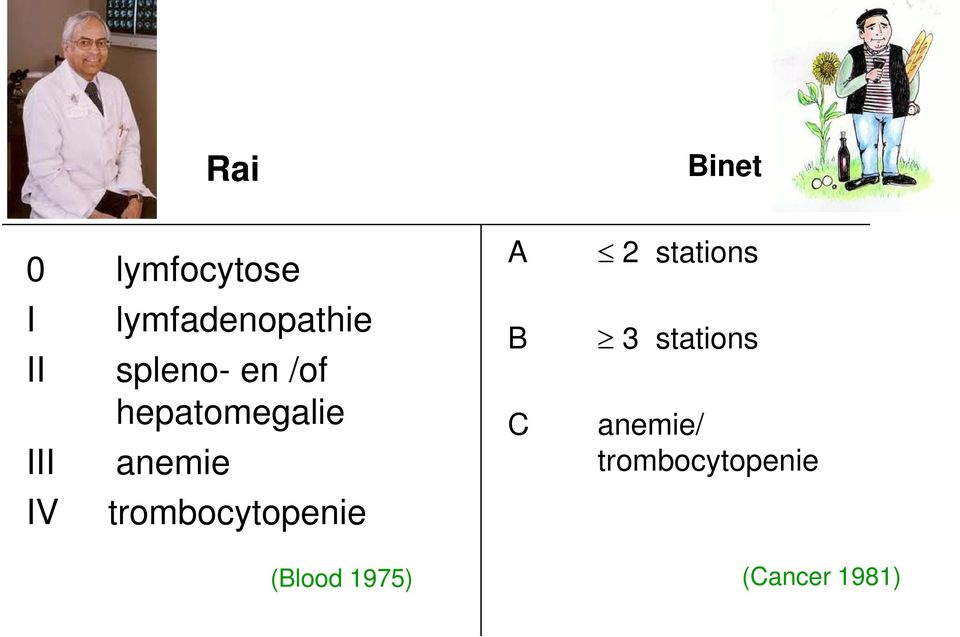 trombocytopenie A B C 2 stations 3 stations