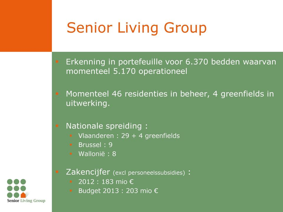 170 operationeel Momenteel 46 residenties in beheer, 4 greenfields in uitwerking.