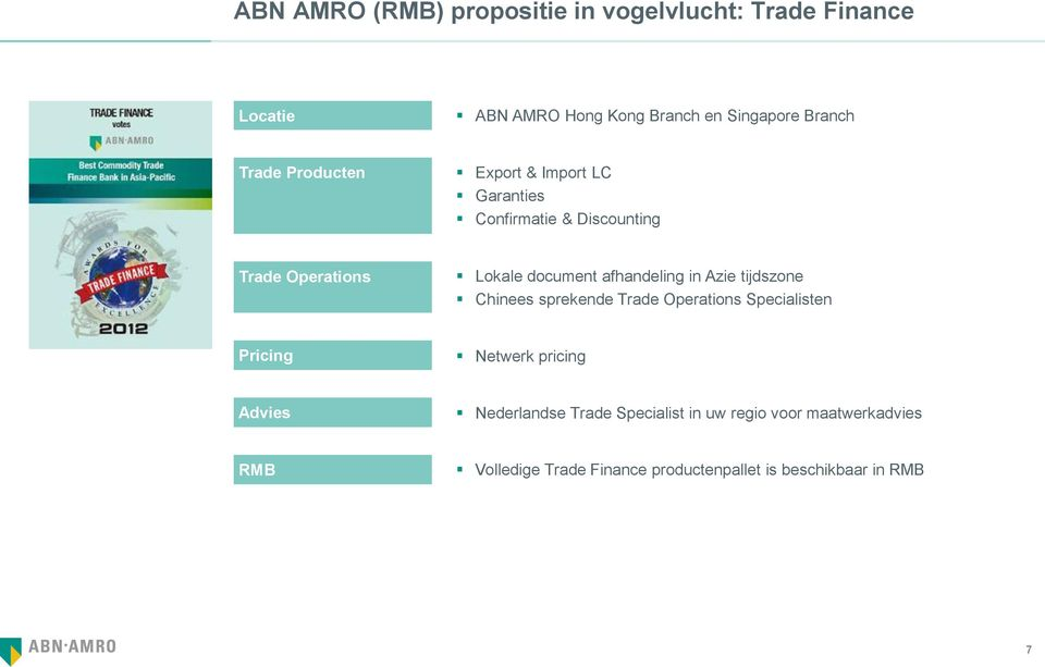 afhandeling in Azie tijdszone Chinees sprekende Trade Operations Specialisten Pricing Netwerk pricing Advies
