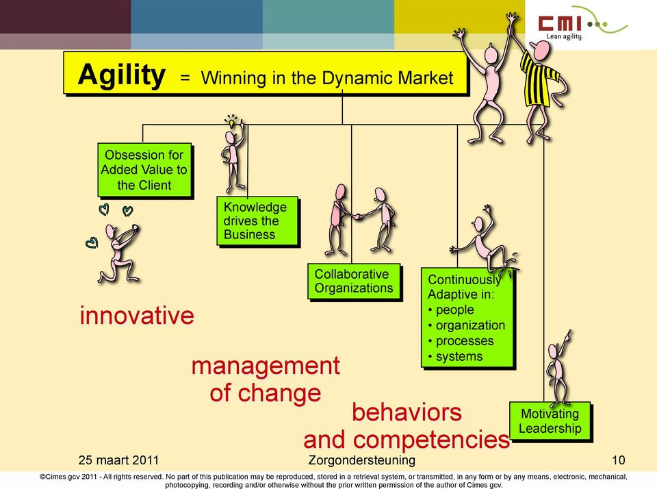 Organizations Continuously Adaptive in: people organization processes systems