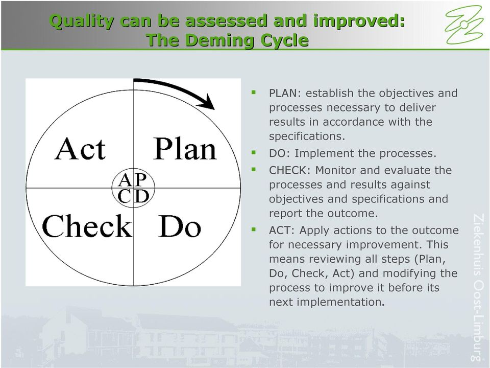 CHECK: Monitor and evaluate the processes and results against objectives and specifications and report the outcome.