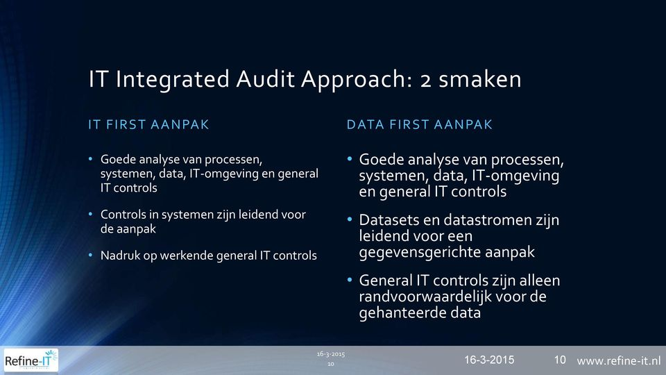 S T A A NPA K Goede analyse van processen, systemen, data, IT-omgeving en general IT controls Datasets en datastromen
