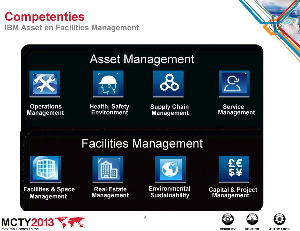 Service Management Facilities Management Facilities & Space Management