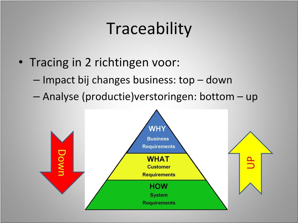 Analyse (productie)verstoringen: bottom up