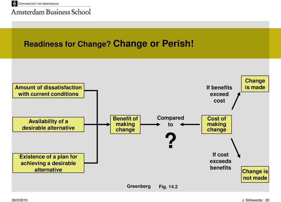Availability of a desirable alternative Benefit of making change Compared to Cost of making