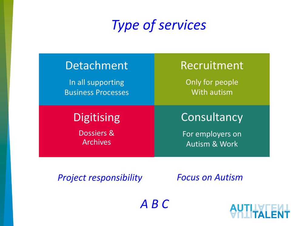 Only for people With autism Consultancy For employers