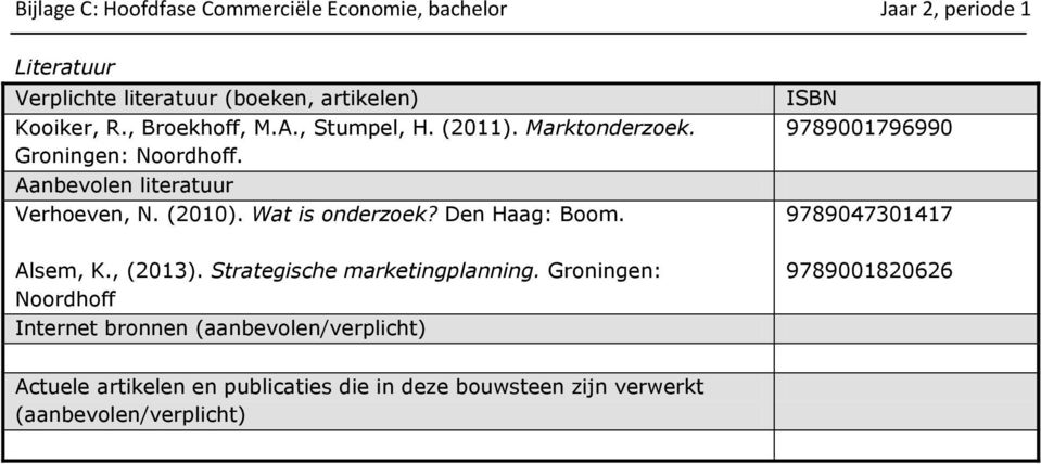 Wat is onderzoek? Den Haag: Boom. ISBN 9789001796990 9789047301417 Alsem, K., (2013). Strategische marketingplanning.